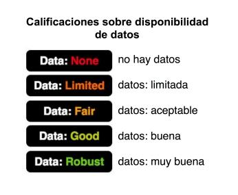 data score key english spanish.jpg