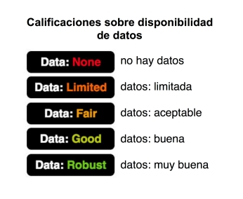 data score key english spanish.jpg