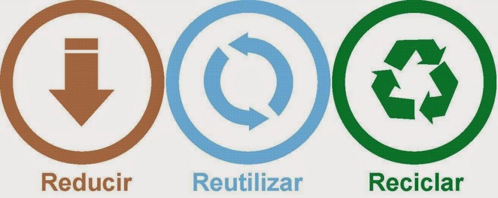 Las-3-Rs-Ecologicas-Reducir-Reutilizar-Reciclar-1024x407