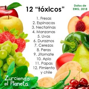 12 toxicas EWG2018